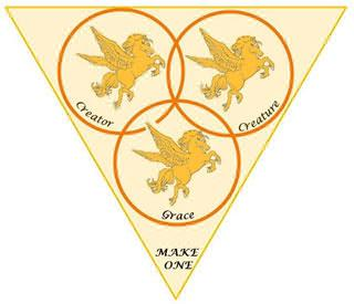 True Trinity: Creator, Creature and Grace are one and the same.