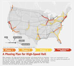 High speed rail lines, just like in the movie Hunger Games.